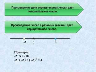 Примеры: -2 · 5 = -10 -2 · ( -2 ) = ( -2 ) = 4