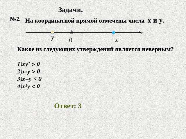 Задачи. №2. На координатной прямой отмечены числа x и y. Какое из следующих у...