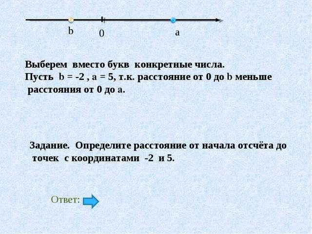 Выберем вместо букв конкретные числа. Пусть b = -2 , a = 5, т.к. расстояние о...