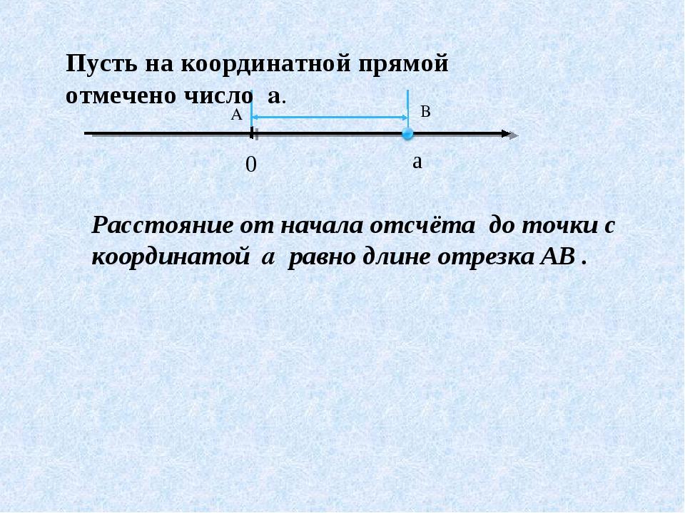 Расстояние от начала отсчёта до точки с координатой a равно длине отрезка АВ...