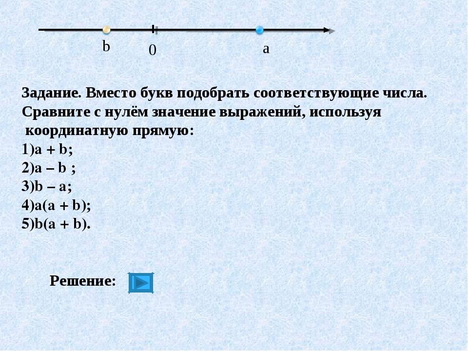 Задание. Вместо букв подобрать соответствующие числа. Сравните с нулём значен...