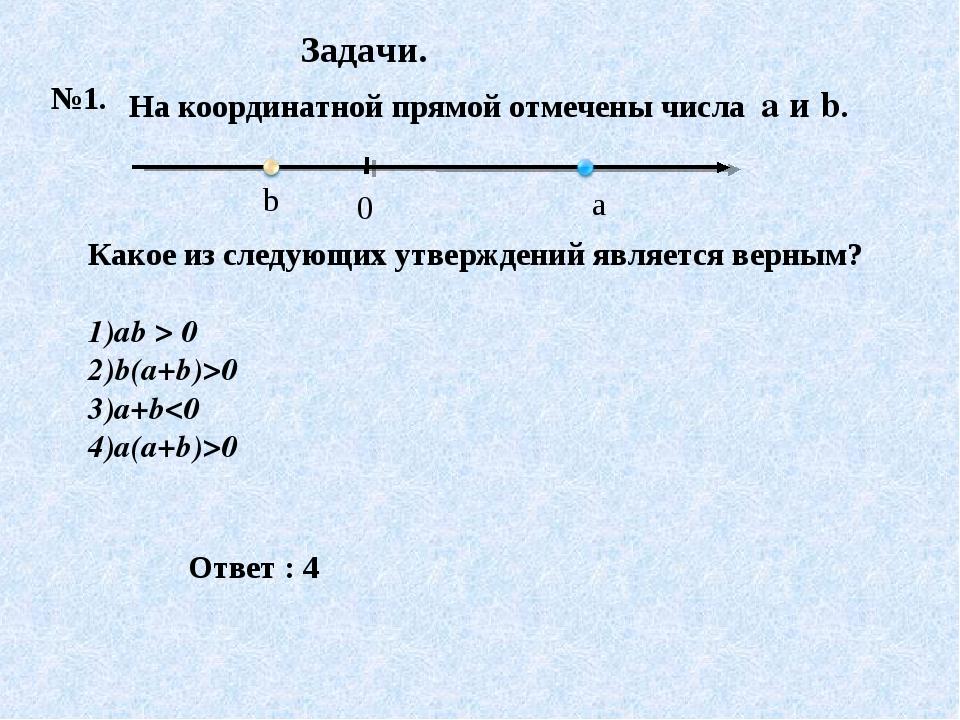Задачи. №1. На координатной прямой отмечены числа a и b. Какое из следующих у...
