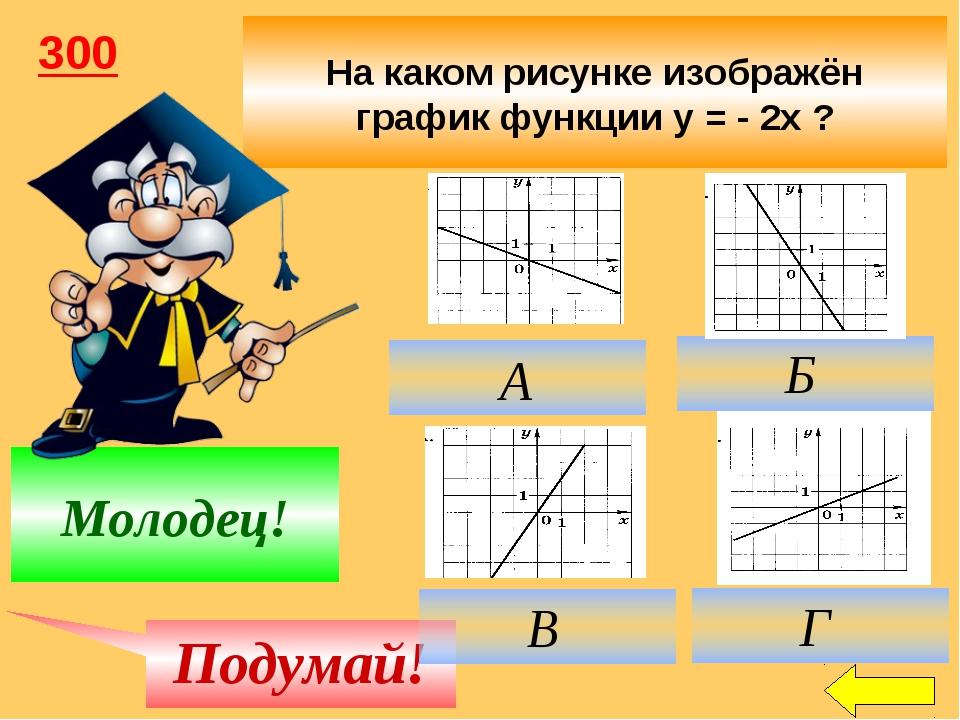 На каком рисунке изображён график функции у = - 2х ? Подумай! Молодец! 300