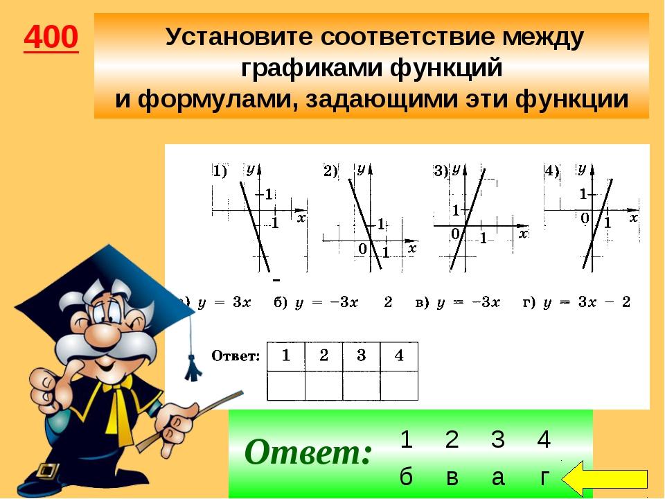 Ответ: - 400 Установите соответствие между графиками функций и формулами, за...