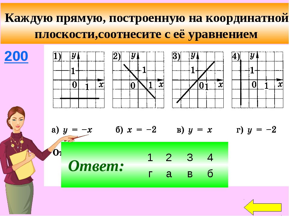 Ответ: 200 Каждую прямую, построенную на координатной плоскости,соотнесите с...