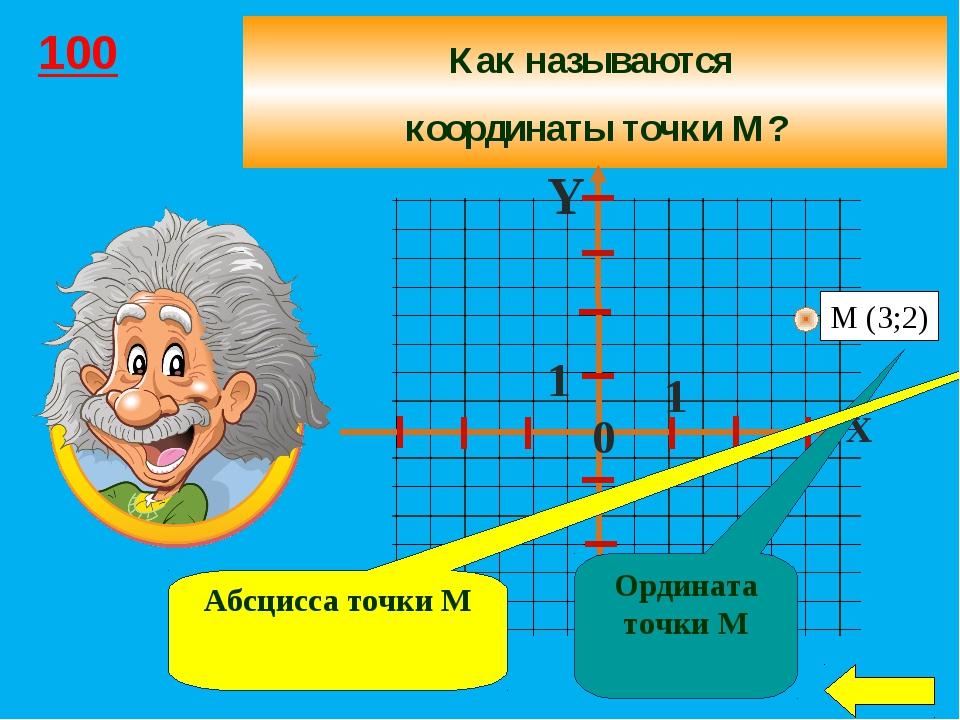 Как называются координаты точки М? 100 Y X 0 1 1 Ордината точки М Абсцисса то...
