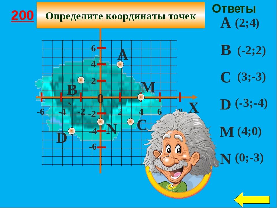 Y X А 0 -6 -4 -2 2 4 6 8 В` С D N M -2 6 4 -4 -6 2 A B C D M N (2;4) (-2;2) (...