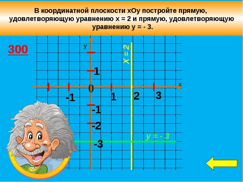 0 х у 1 1 2 Х = 2 3 -1 -1 у = - 3 -3 -2 300 В координатной плоскости хОу пост...