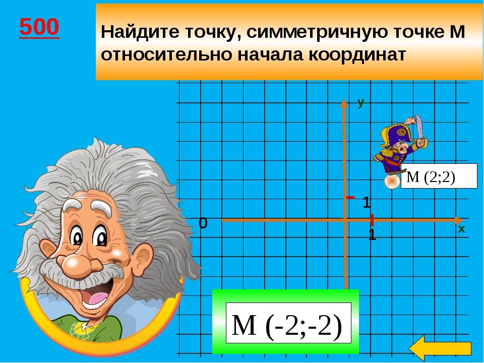 1 0 1 у Найдите точку, симметричную точке М относительно начала координат 500...
