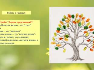 """Приём """"Дерево предсказаний"""": Тема «Металлы жизни» - это """"ствол"""" дерева. Значе"""