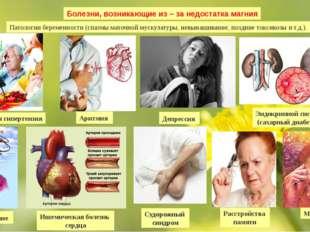 Болезни, возникающие из – за недостатка магния Артериальная гипертензия Аритм