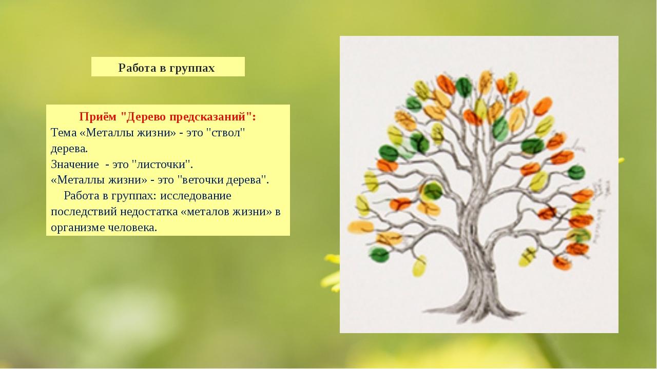 """Приём """"Дерево предсказаний"""": Тема «Металлы жизни» - это """"ствол"""" дерева. Значе..."""