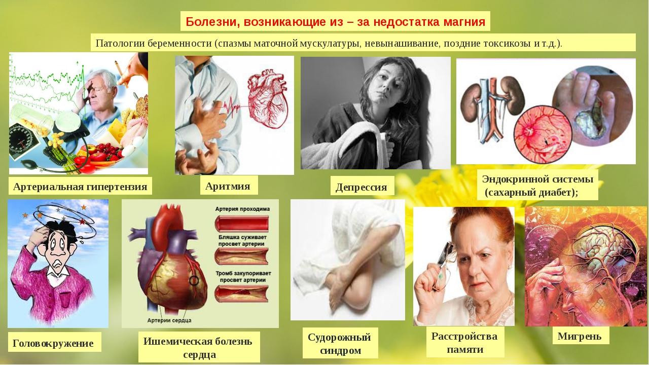 Болезни, возникающие из – за недостатка магния Артериальная гипертензия Аритм...