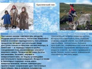 Арктический тип Особенностиприродныхусловий Признаки адаптационного типа Пост