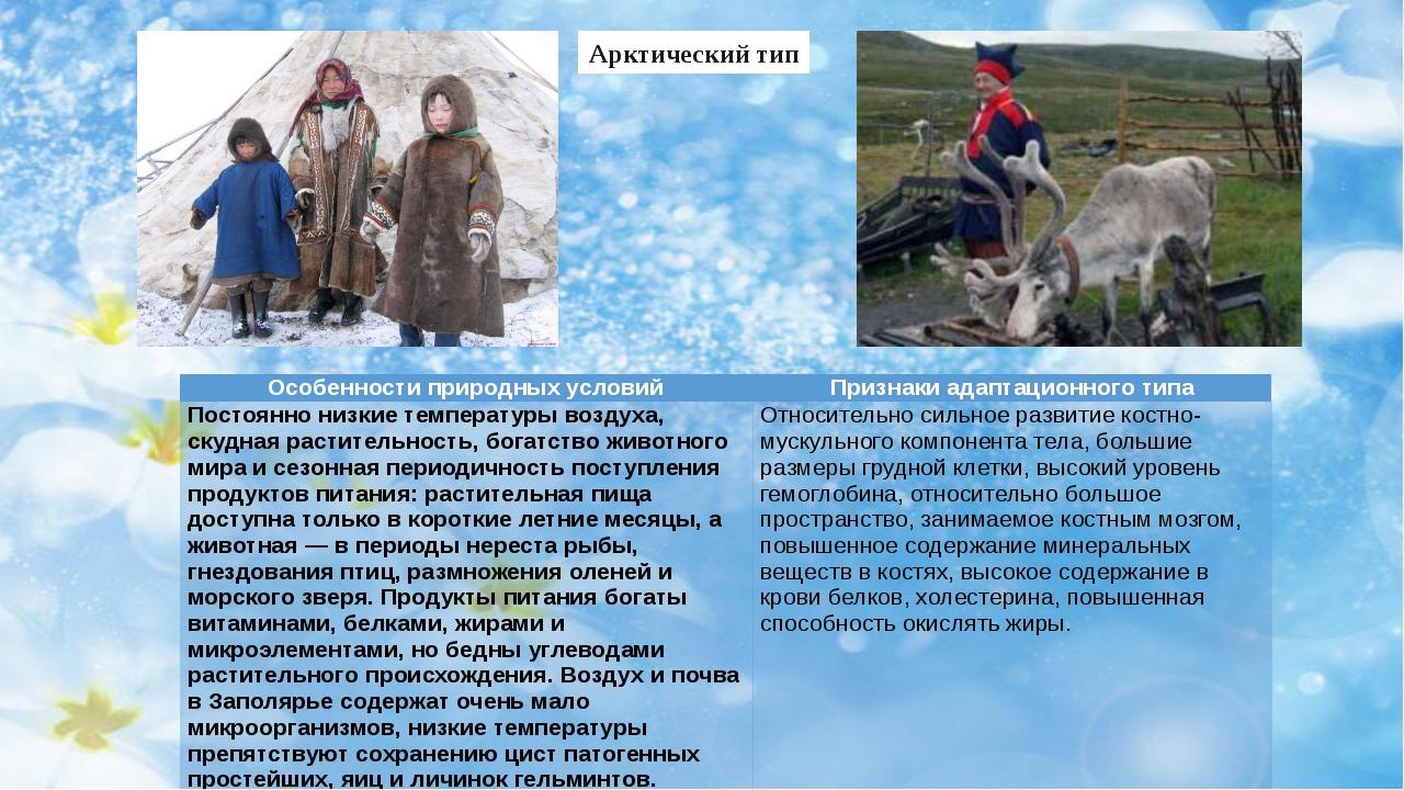 Арктический тип Особенностиприродныхусловий Признаки адаптационного типа Пост...
