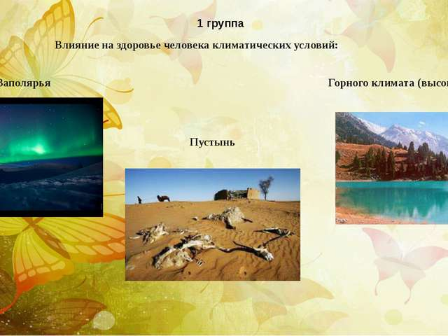 Влияние на здоровье человека климатических условий: Заполярья Пустынь Горного...