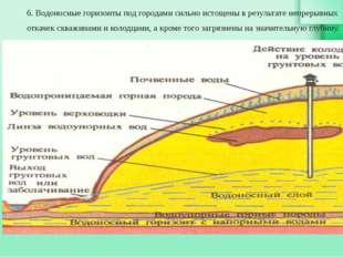 6. Водоносные горизонты под городами сильно истощены в результате непрерывных