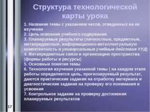 Структура технологической карты урока 1. Название темы с указанием часов, отв