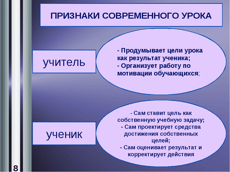 учитель ученик - Продумывает цели урока как результат ученика; - Организует р...