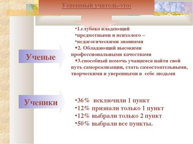 Успешный учитель-это: 1.глубоко владеющий предметными и психолого – педагогич...