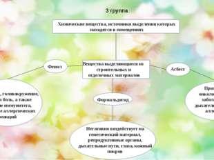 Фенол 3 группа Химические вещества, источники выделения которых находятся в