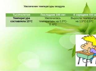 Увеличение температуры воздуха Тысячелетия Последние 100 лет К середине ХХI в