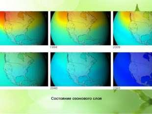 Состояние озонового слоя