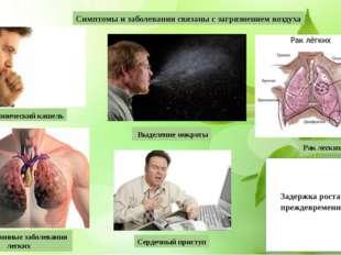 Симптомы и заболевания связаны с загрязнением воздуха Хронический кашель Выд