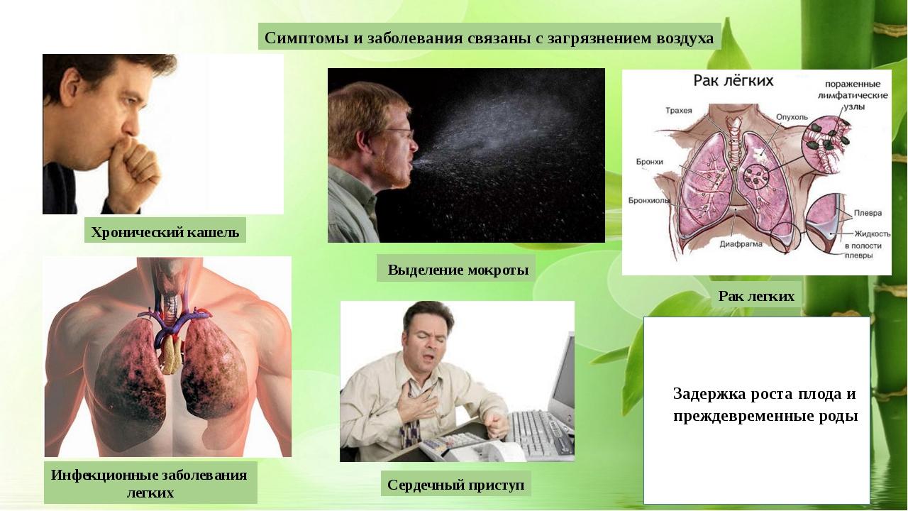 Симптомы и заболевания связаны с загрязнением воздуха Хронический кашель Выд...