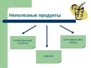 Неполезные продукты ГАЗИРОВАННЫЕ НАПИТКИ ЖВАЧКА КАРТОФЕЛЬ ФРИ ЧИПСЫ