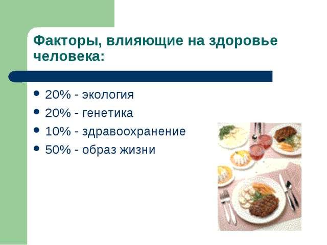 Факторы, влияющие на здоровье человека: 20% - экология 20% - генетика 10% - з...