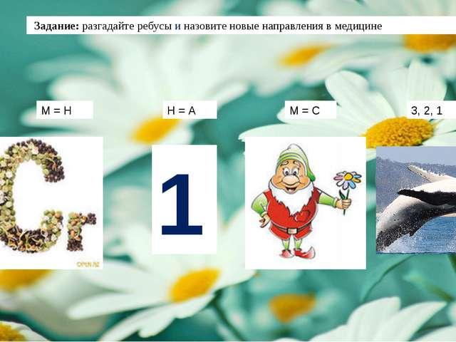 Задание: разгадайте ребусы и назовите новые направления в медицине М = Н Н =...