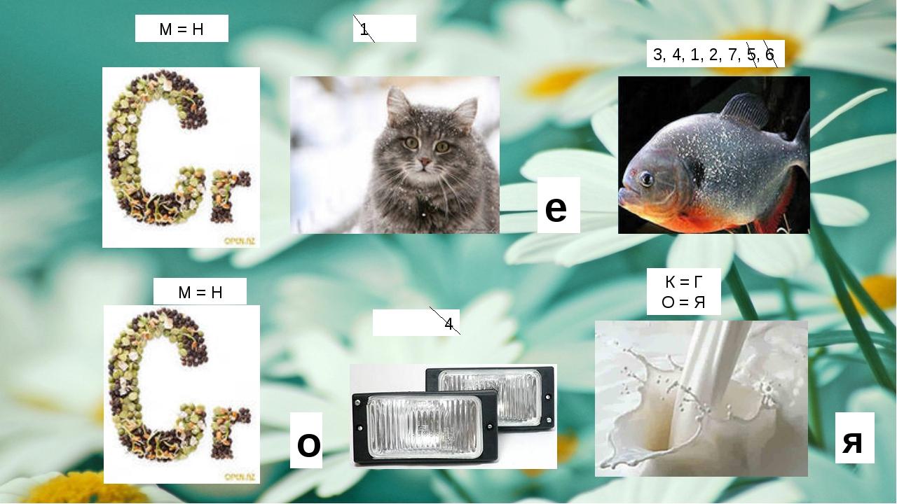 М = Н 1 е 3, 4, 1, 2, 7, 5, 6 М = Н о 4 К = Г О = Я я