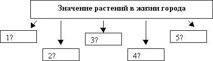http://festival.1september.ru/articles/537338/img2.JPG