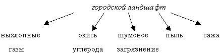 http://festival.1september.ru/articles/537338/img1.JPG