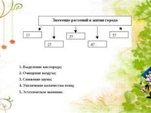 1. Выделение кислорода; 2. Очищение воздуха; 3. Снижение шума; 4. Увеличение
