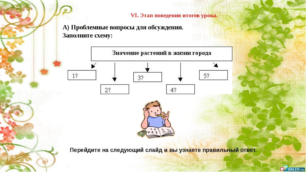 А) Проблемные вопросы для обсуждения. Заполните схему: Перейдите на следующий...