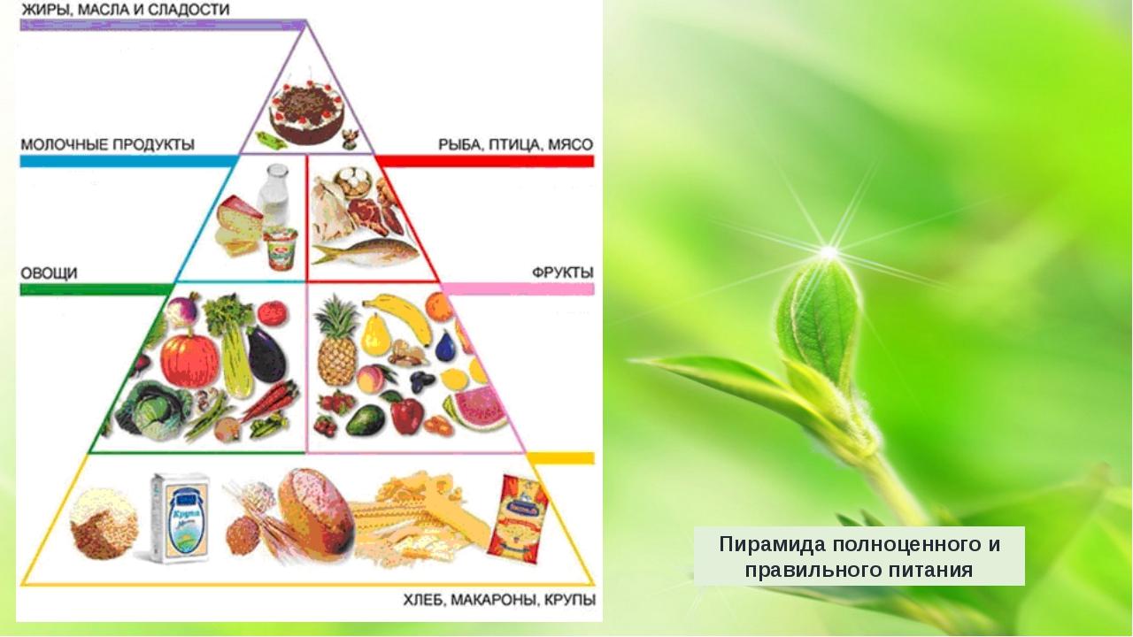 Пирамида полноценного и правильного питания