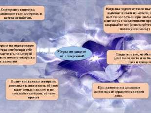 Меры по защите от аллергенов Определить вещества, вызывающие у вас аллергию,