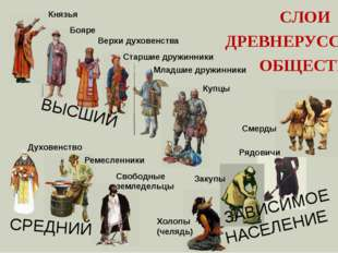 СЛОИ ДРЕВНЕРУССКОГО ОБЩЕСТВА Князья Бояре Верхи духовенства Старшие дружинник
