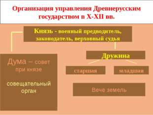 Организация управления Древнерусским государством в X-XII вв. Князь - военный