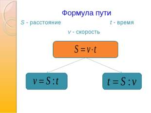 Формула пути S - расстояние v - скорость t - время