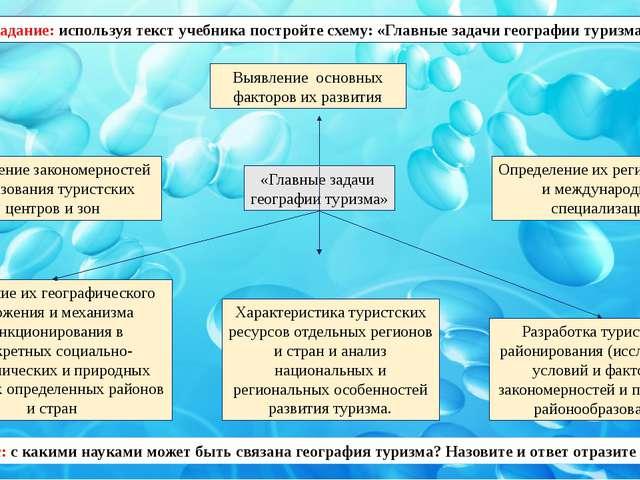 Характеристика туристских ресурсов отдельных регионов и стран и анализ национ...