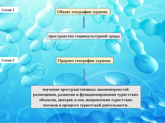изучение пространственных закономерностей размещения, развития и функциониров...