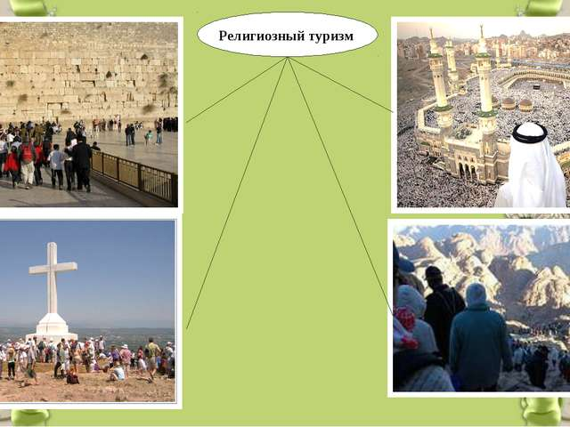 Религиозный туризм