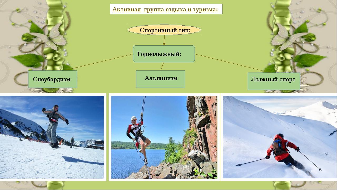 Активная группа отдыха и туризма: Спортивный тип: Горнолыжный: Альпинизм Сно...