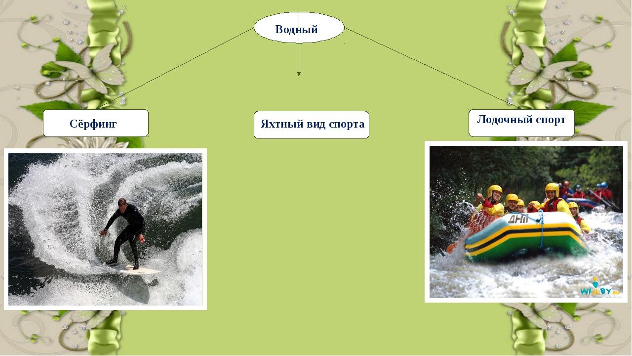 Водный Сёрфинг Яхтный вид спорта Лодочный спорт