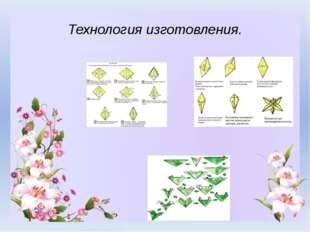 Технология изготовления. Матюшкина А.В. http://nsportal.ru/user/33485 Матюшки