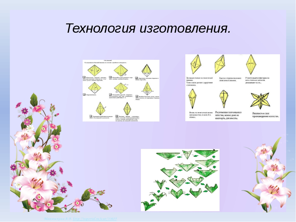 Технология изготовления. Матюшкина А.В. http://nsportal.ru/user/33485 Матюшки...