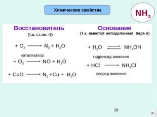 Химические свойства (т.к. ст.ок. -3) (т.к. имеется неподеленная пара е) гидр